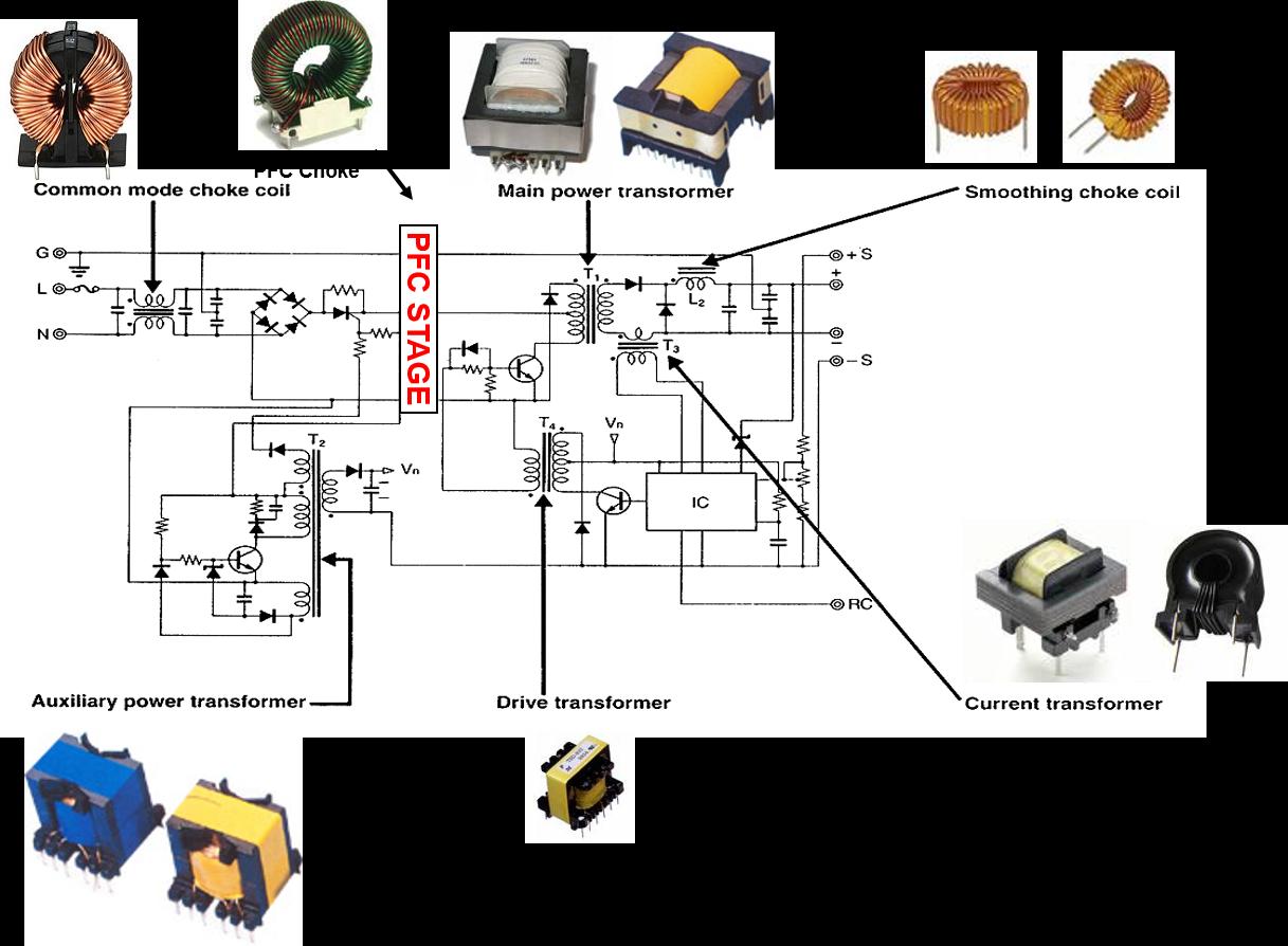 Transformer Guide Zettler Magnetics Inc